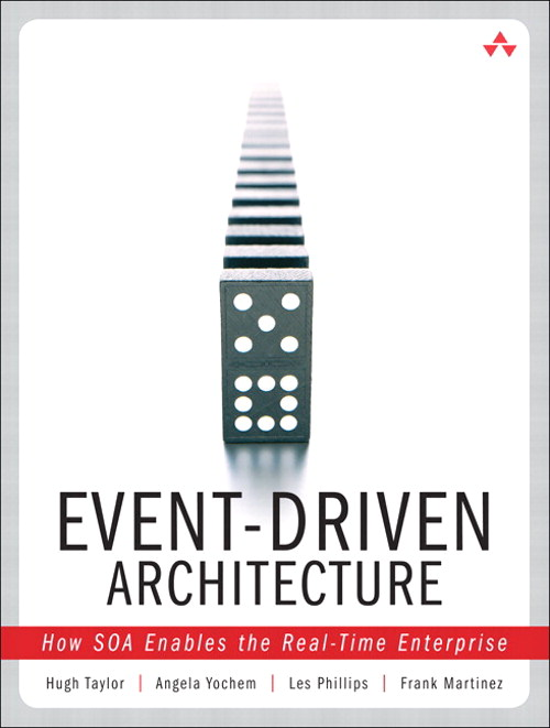 Event-Driven Architecture: How SOA Enables the Real-Time Enterprise