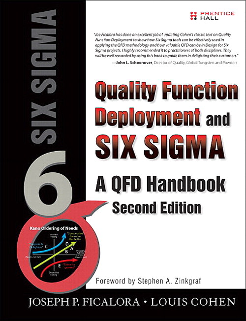 Quality Function Deployment and Six Sigma, Second Edition (paperback): A QFD Handbook, 2nd Edition
