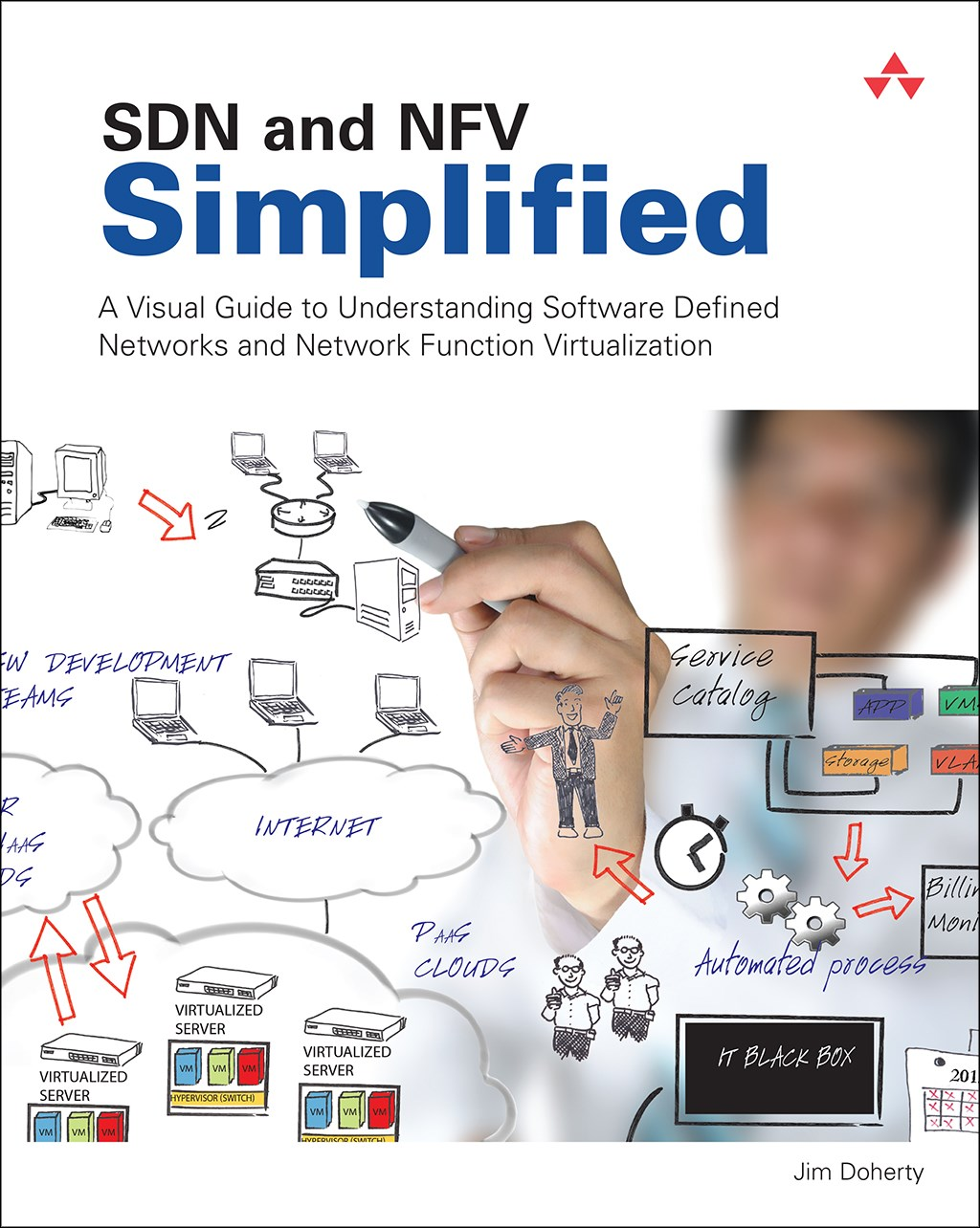 Sdn And Nfv Simplified A Visual Guide To Understanding Software