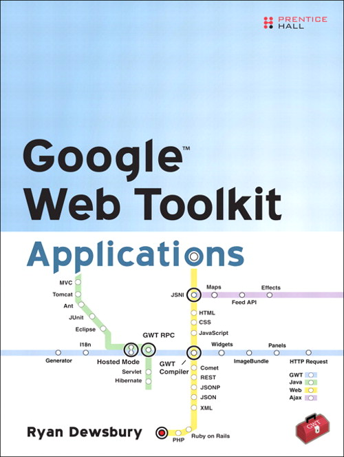 Google Web Toolkit Applications, Adobe Reader