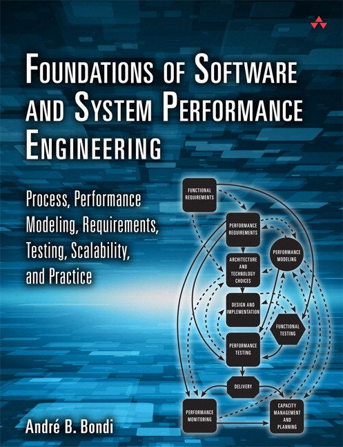 Foundations of Software and System Performance Engineering: Process, Performance Modeling, Requirements, Testing, Scalability, and Practice