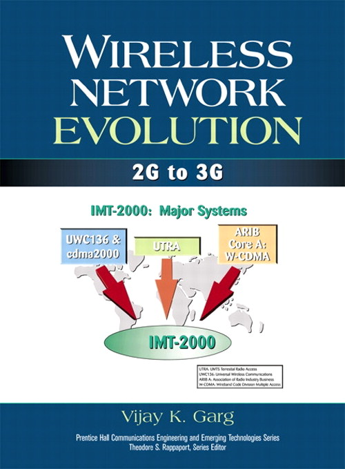 Wireless Network Evolution: 2G to 3G