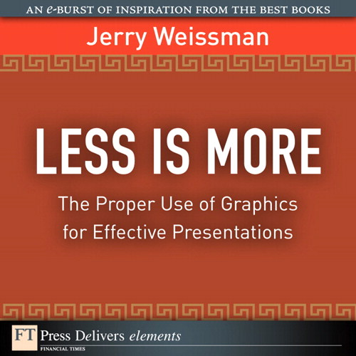 Less Is More: The Proper Use of Graphics for Effective Presentations