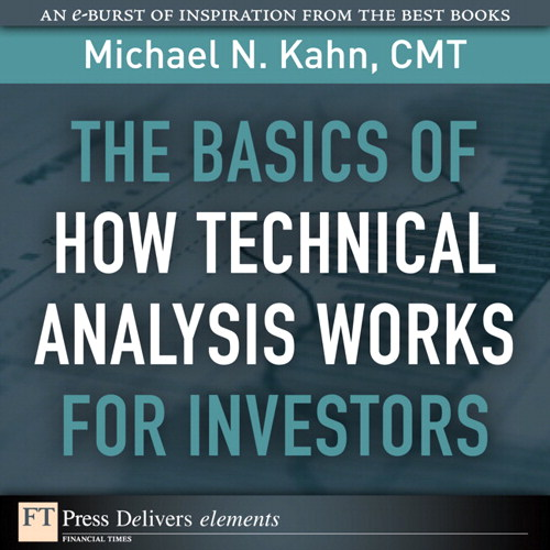 Basics of How Technical Analysis Works for Investors, The