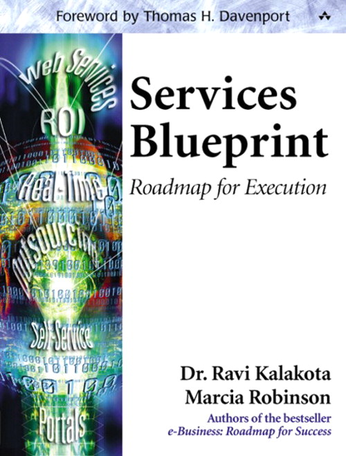 Services Blueprint: Roadmap for Execution