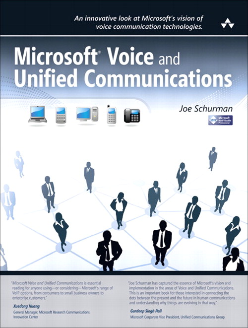 Microsoft Voice and Unified Communications