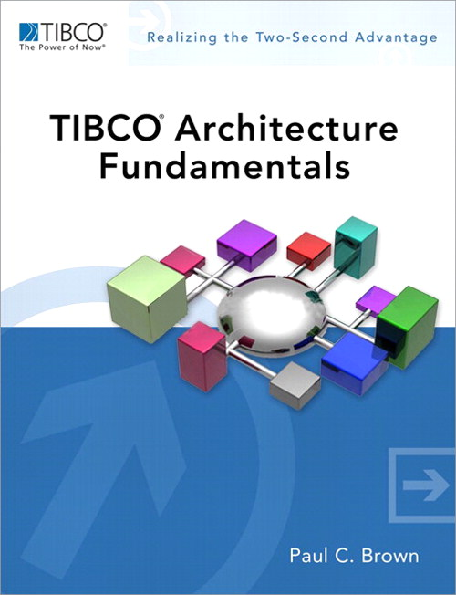 TIBCO Architecture Fundamentals
