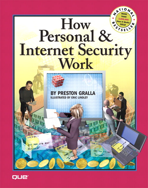 How Personal & Internet Security Works
