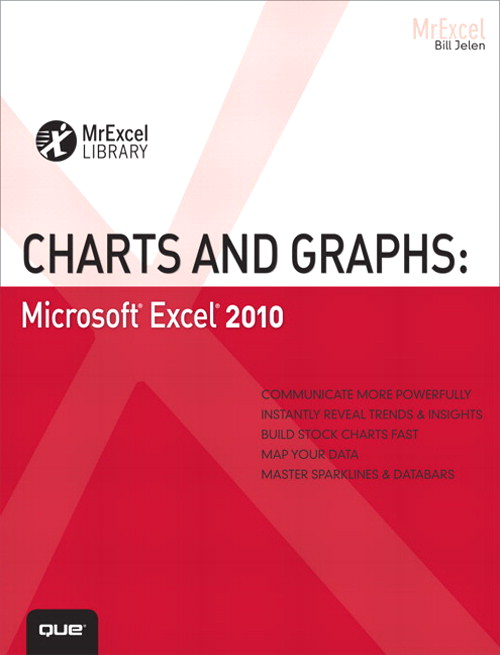 Charts and Graphs: Microsoft Excel 2010, Portable Documents