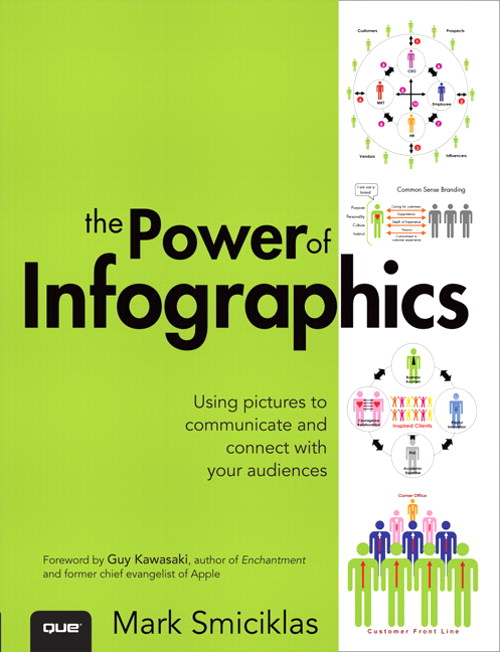 Power of Infographics, The: Using Pictures to Communicate and Connect With Your Audiences