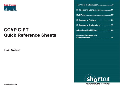 CCVP CIPT Quick Reference